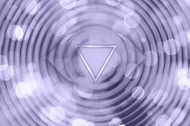 Third Eye Chakra Healing Energy Jewelry